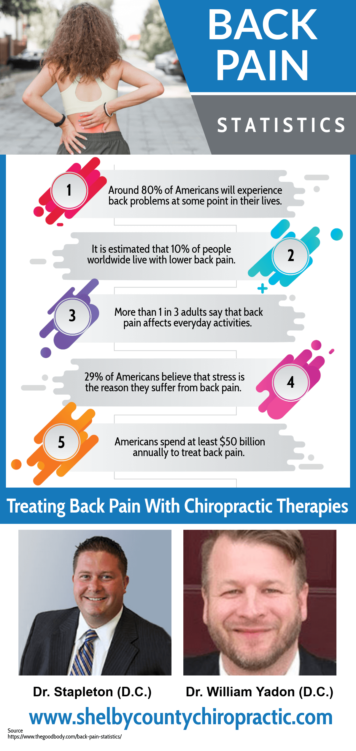 Backpain Statistics